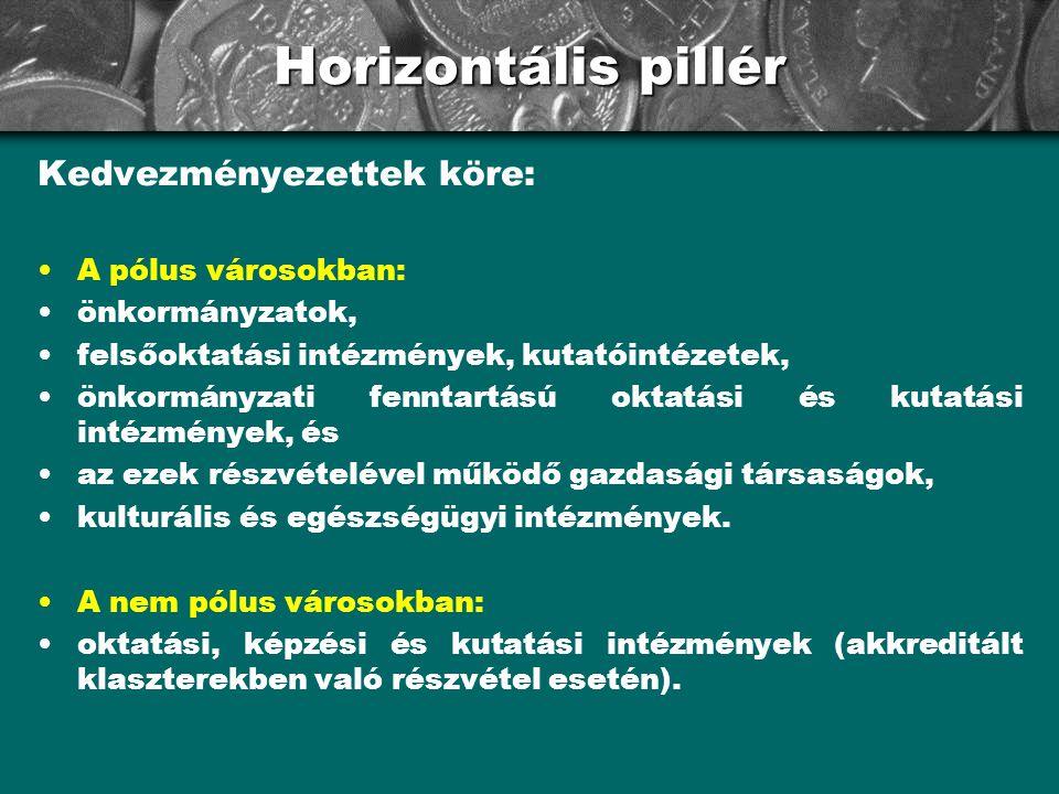 Horizontális pillér Kedvezményezettek köre: A pólus városokban: