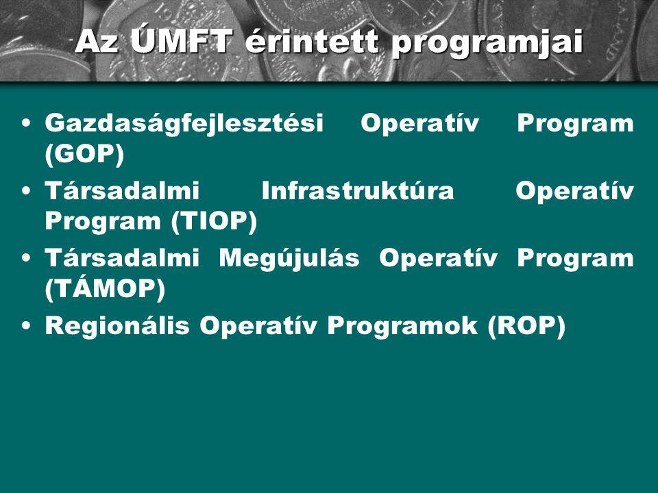 Az ÚMFT érintett programjai
