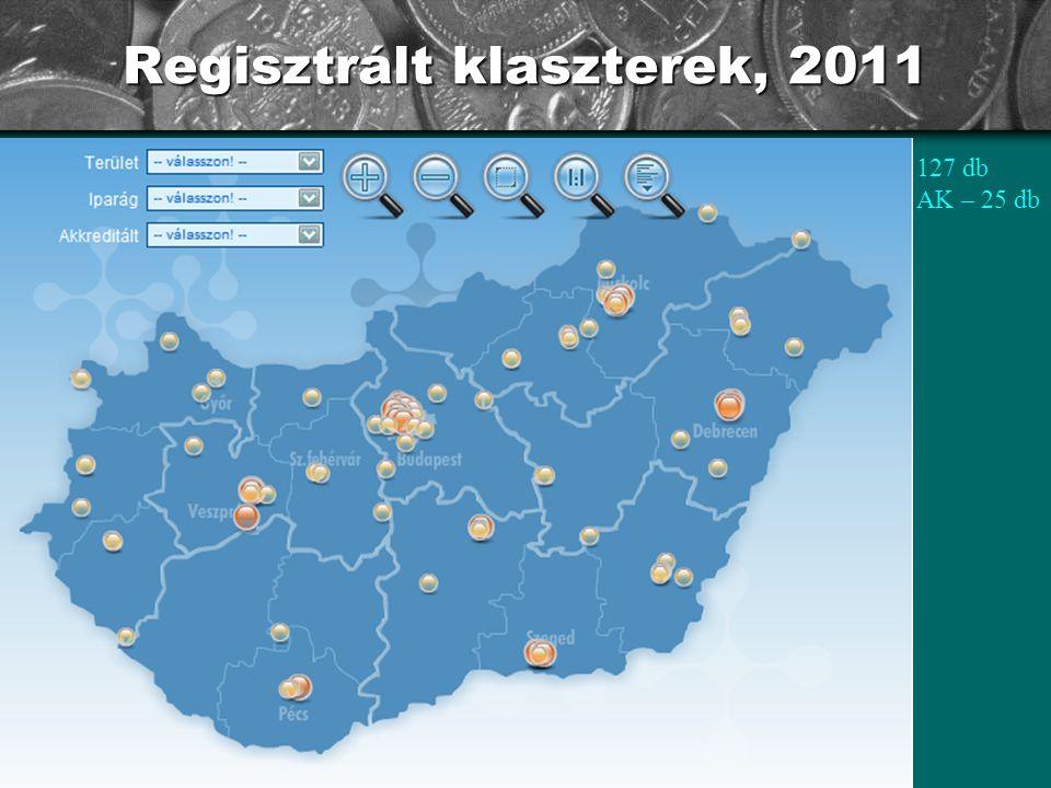 Regisztrált klaszterek, 2011
