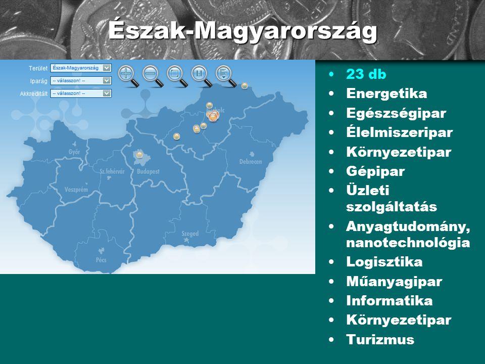 Észak-Magyarország 23 db Energetika Egészségipar Élelmiszeripar