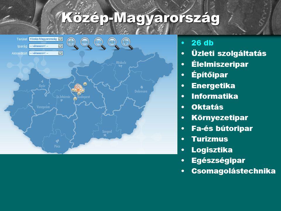 Közép-Magyarország 26 db Üzleti szolgáltatás Élelmiszeripar Építőipar