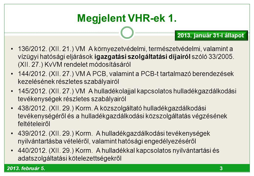 Megjelent VHR-ek 1. 2013. január 31-i állapot.