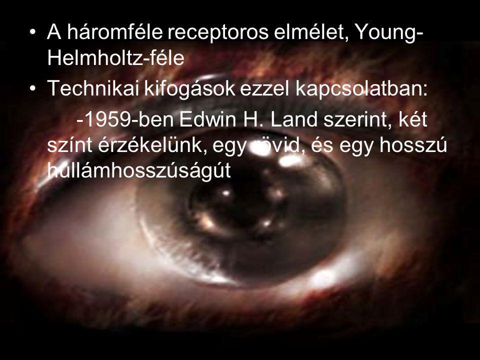 A háromféle receptoros elmélet, Young-Helmholtz-féle