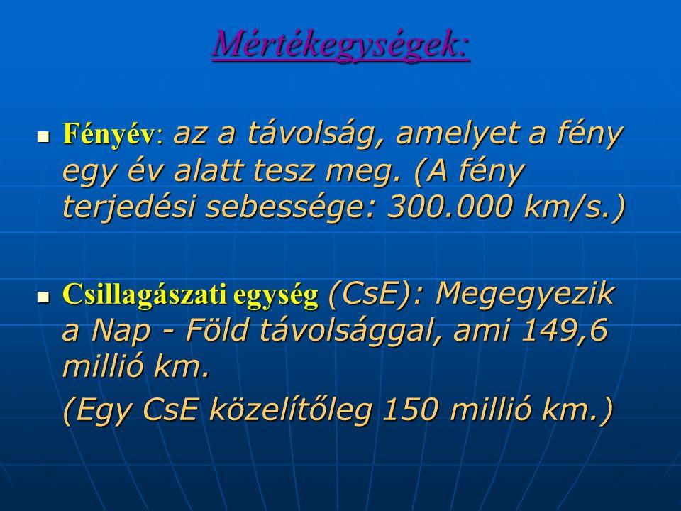 Mértékegységek: Fényév: az a távolság, amelyet a fény egy év alatt tesz meg. (A fény terjedési sebessége: 300.000 km/s.)
