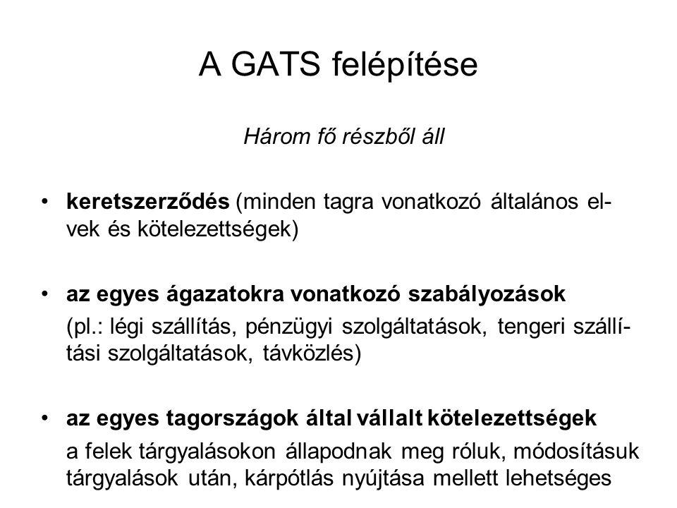 A GATS felépítése Három fő részből áll