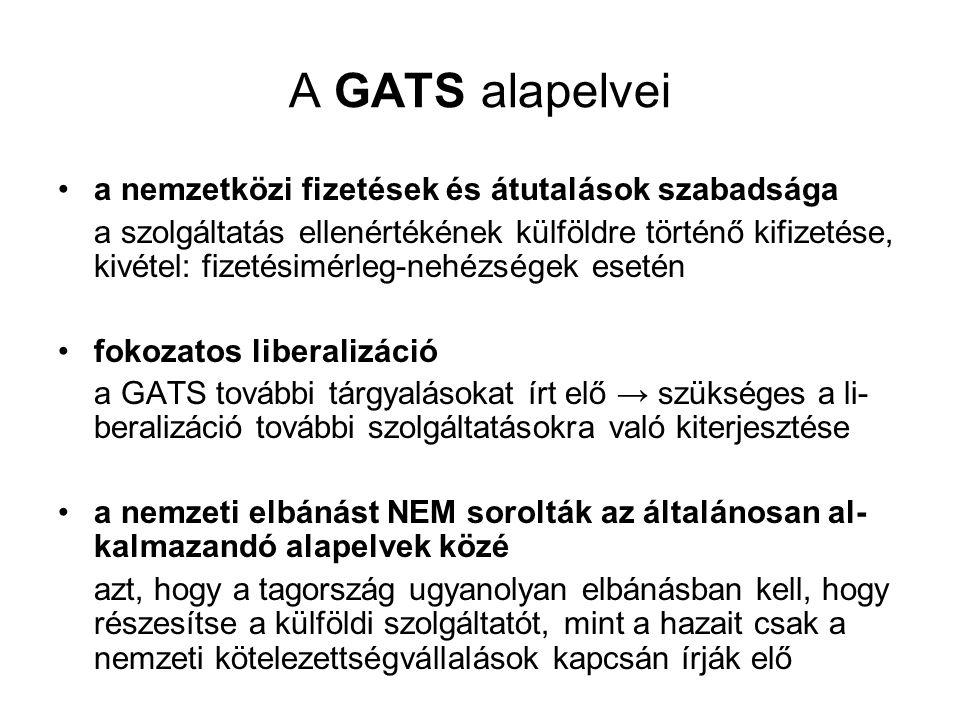 A GATS alapelvei a nemzetközi fizetések és átutalások szabadsága