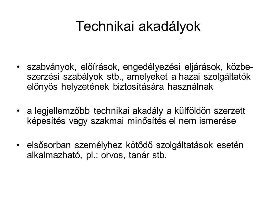 Technikai akadályok