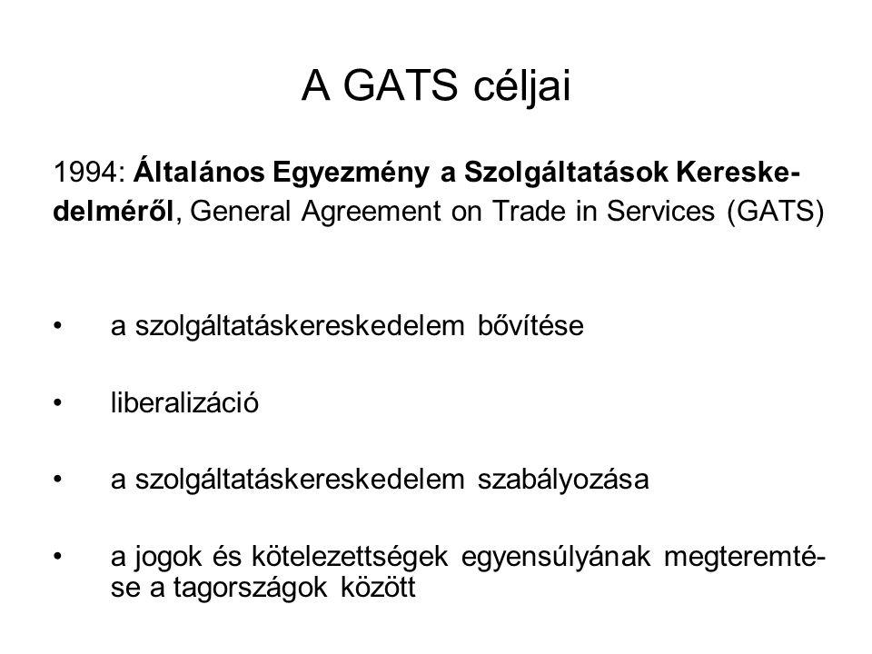 A GATS céljai 1994: Általános Egyezmény a Szolgáltatások Kereske-