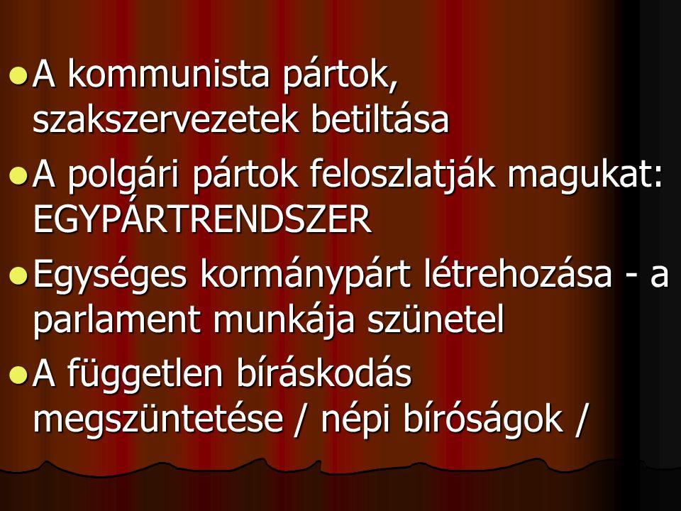 A kommunista pártok, szakszervezetek betiltása