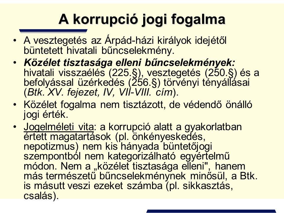 A korrupció jogi fogalma
