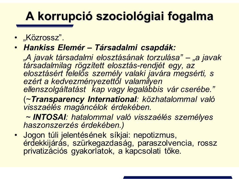 A korrupció szociológiai fogalma