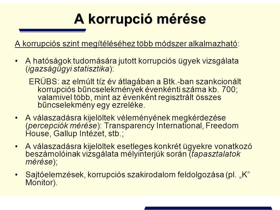 A korrupció mérése A korrupciós szint megítéléséhez több módszer alkalmazható: