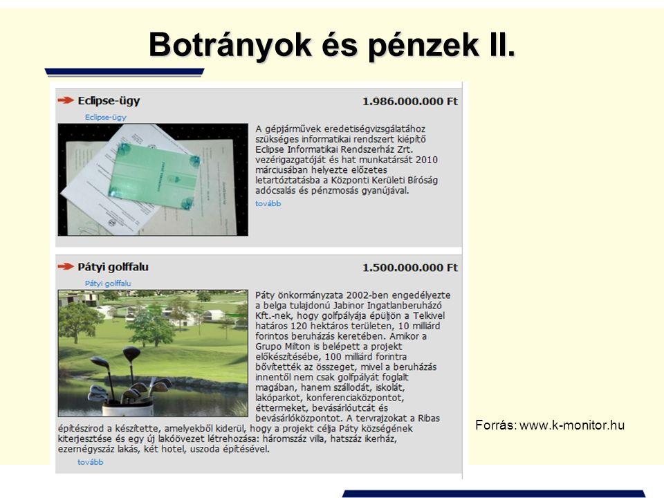 Botrányok és pénzek II. Forrás: www.k-monitor.hu