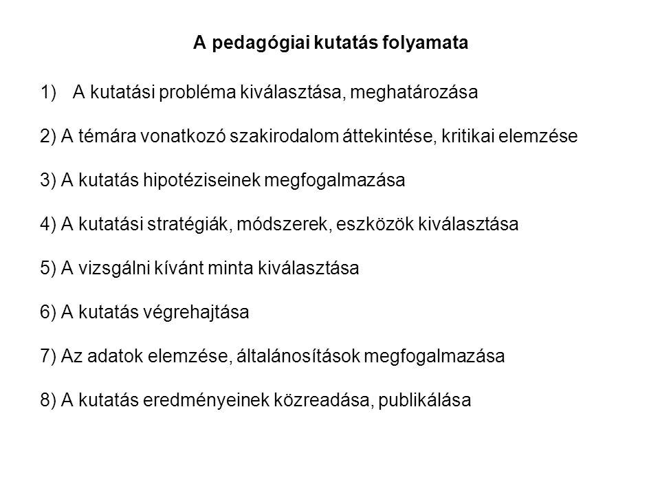 A pedagógiai kutatás folyamata