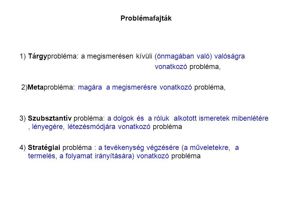 Problémafajták 1) Tárgyprobléma: a megismerésen kívüli (önmagában való) valóságra. vonatkozó probléma,