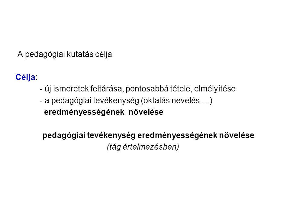 A pedagógiai kutatás célja