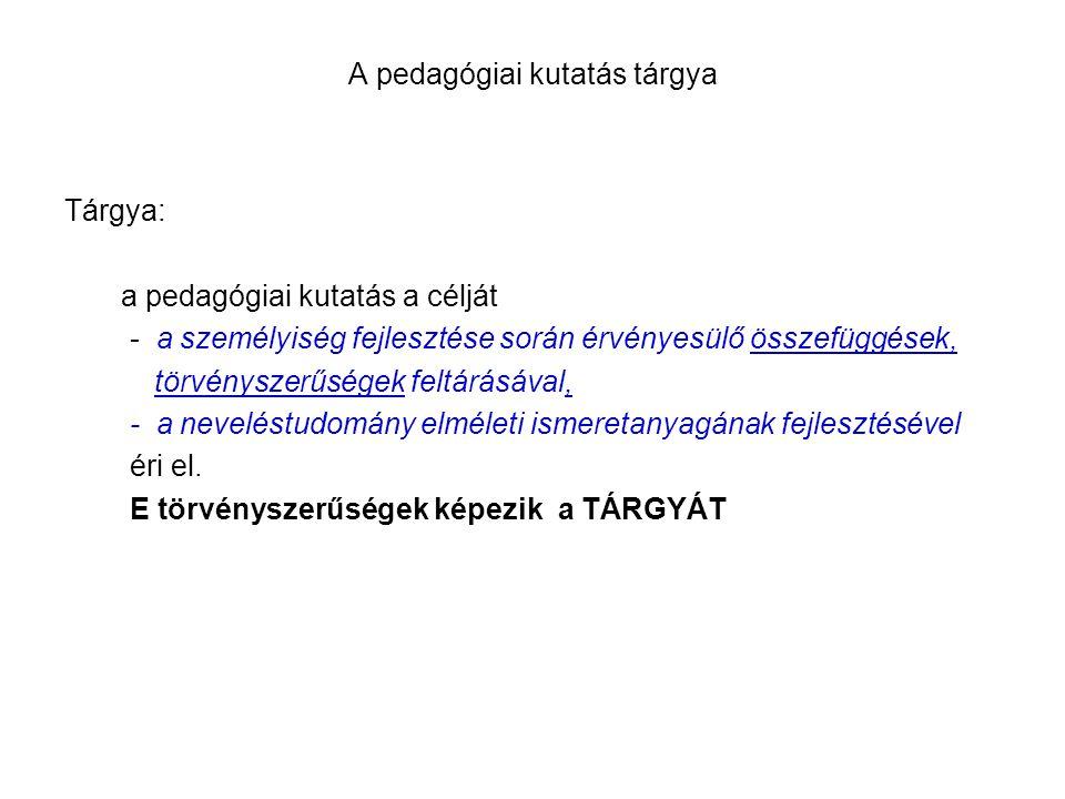A pedagógiai kutatás tárgya