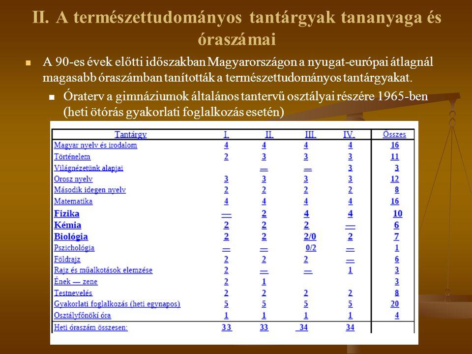 II. A természettudományos tantárgyak tananyaga és óraszámai