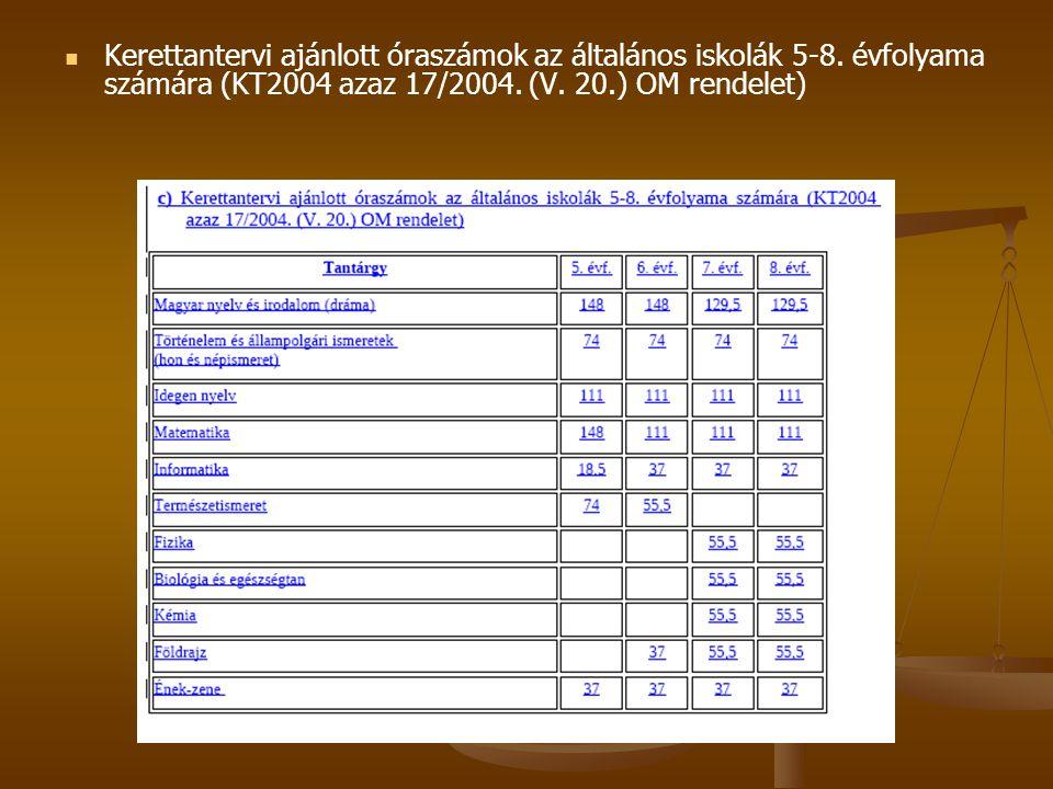Kerettantervi ajánlott óraszámok az általános iskolák 5-8