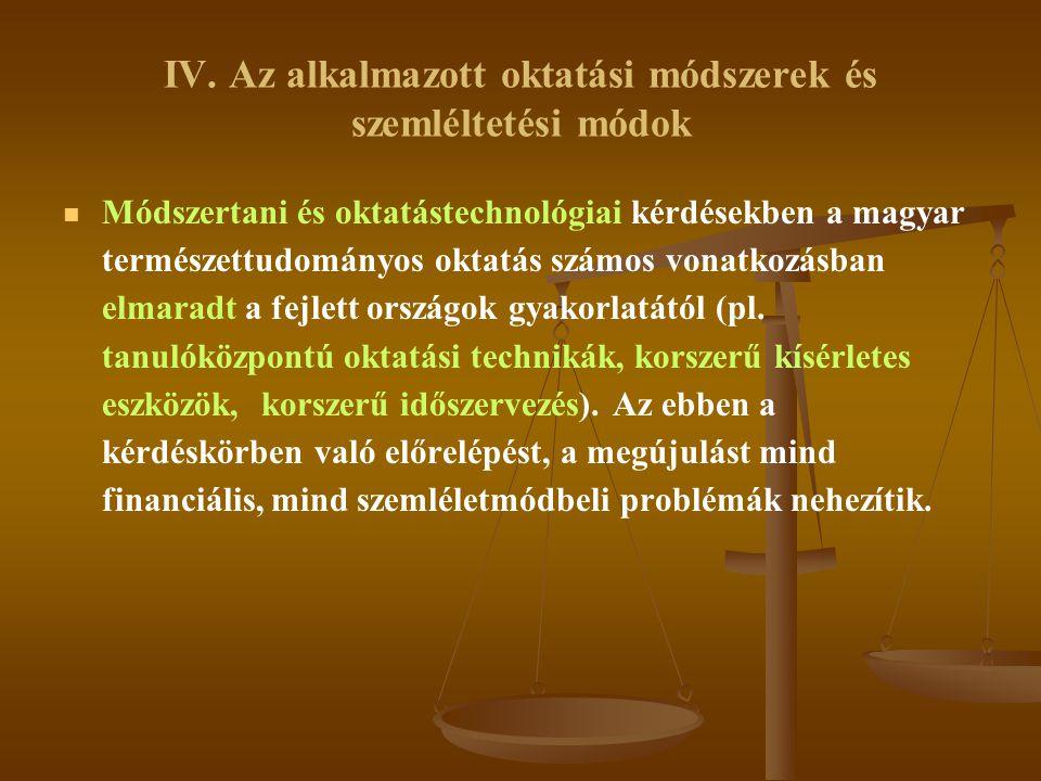 IV. Az alkalmazott oktatási módszerek és szemléltetési módok