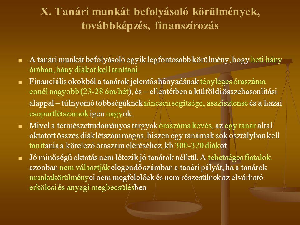 X. Tanári munkát befolyásoló körülmények, továbbképzés, finanszírozás