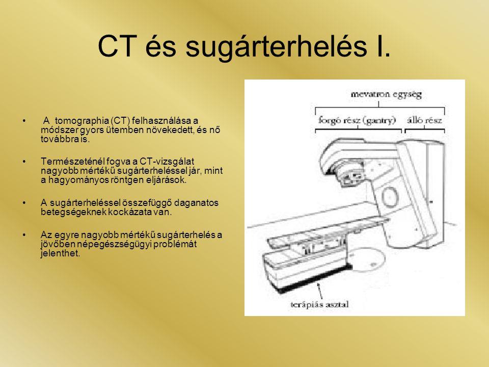 CT és sugárterhelés I. A tomographia (CT) felhasználása a módszer gyors ütemben növekedett, és nő továbbra is.
