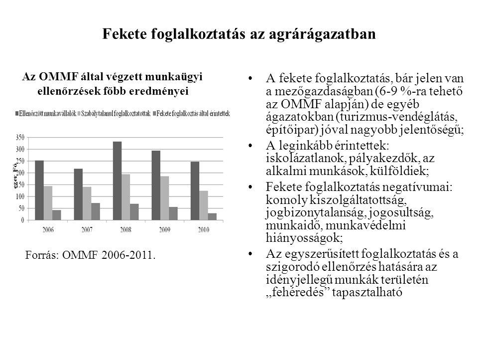 Fekete foglalkoztatás az agrárágazatban