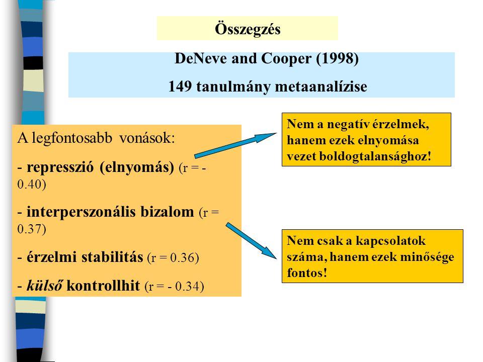 149 tanulmány metaanalízise