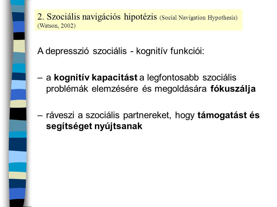 2. Szociális navigációs hipotézis (Social Navigation Hypothesis) (Watson, 2002)