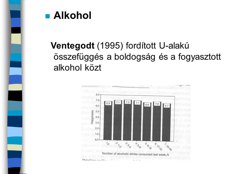Alkohol Ventegodt (1995) fordított U-alakú összefüggés a boldogság és a fogyasztott alkohol közt