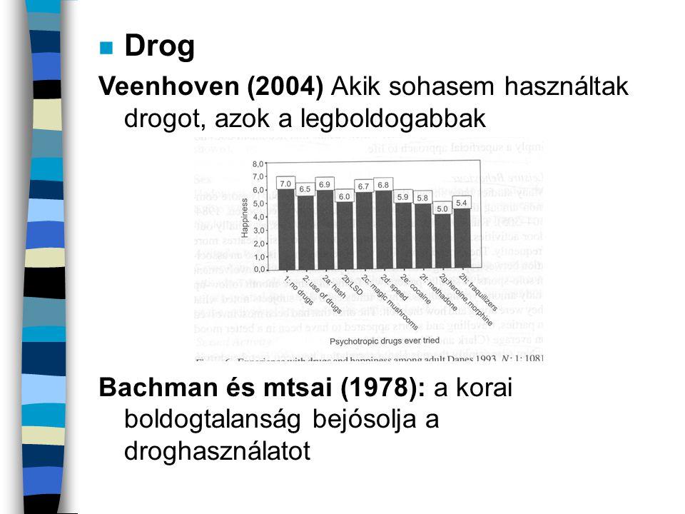 Drog Veenhoven (2004) Akik sohasem használtak drogot, azok a legboldogabbak.