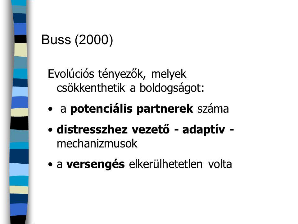 Buss (2000) Evolúciós tényezők, melyek csökkenthetik a boldogságot: