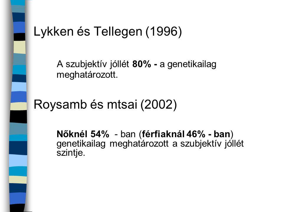 Lykken és Tellegen (1996) Roysamb és mtsai (2002)