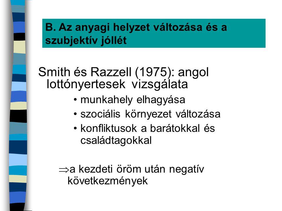 Smith és Razzell (1975): angol lottónyertesek vizsgálata