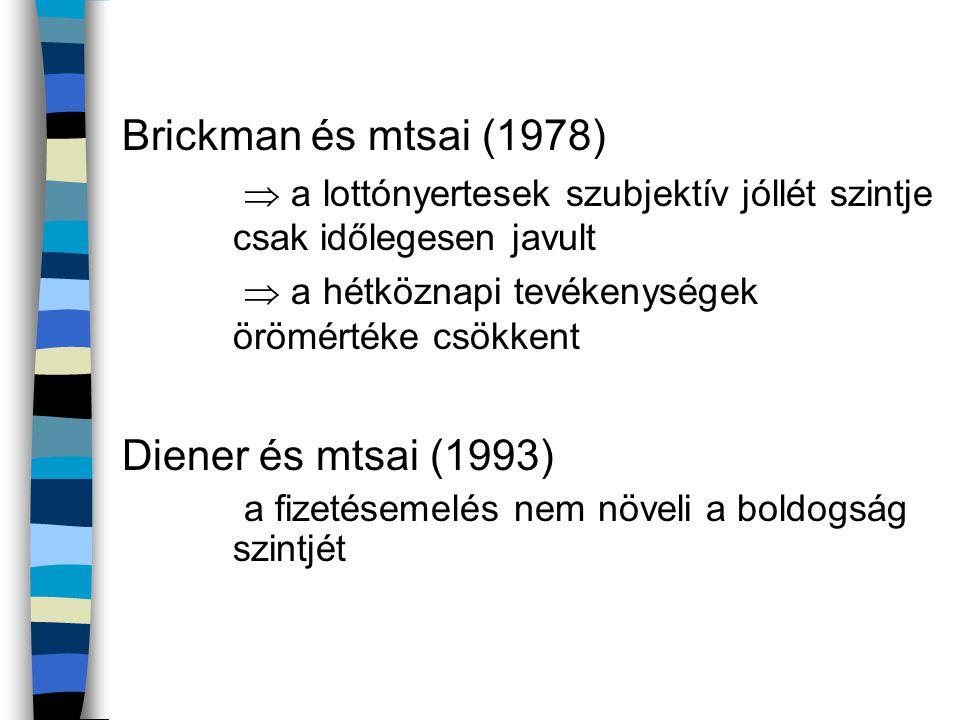 Brickman és mtsai (1978) Diener és mtsai (1993)