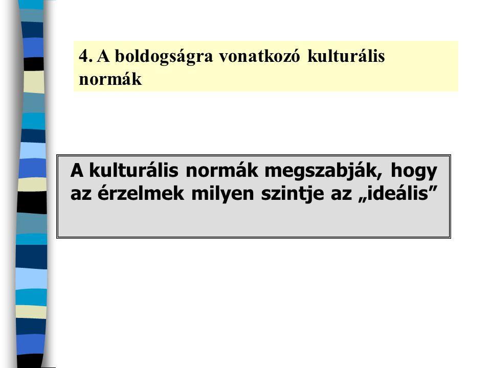 4. A boldogságra vonatkozó kulturális normák