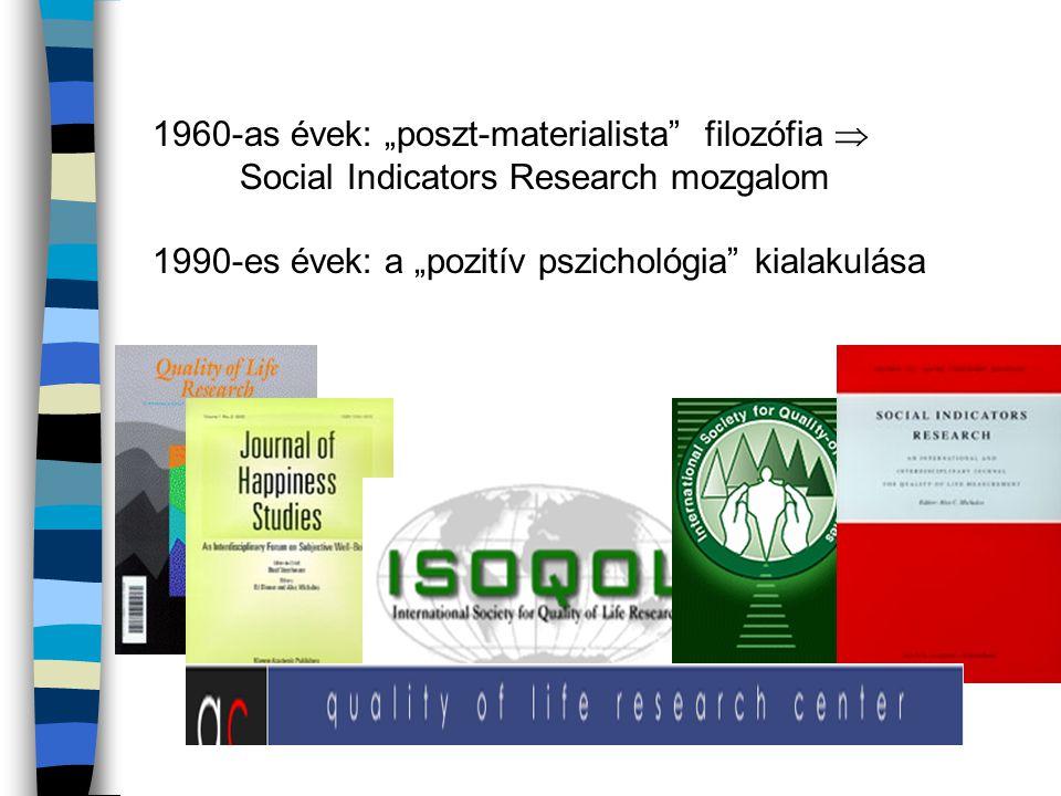 """1960-as évek: """"poszt-materialista filozófia """