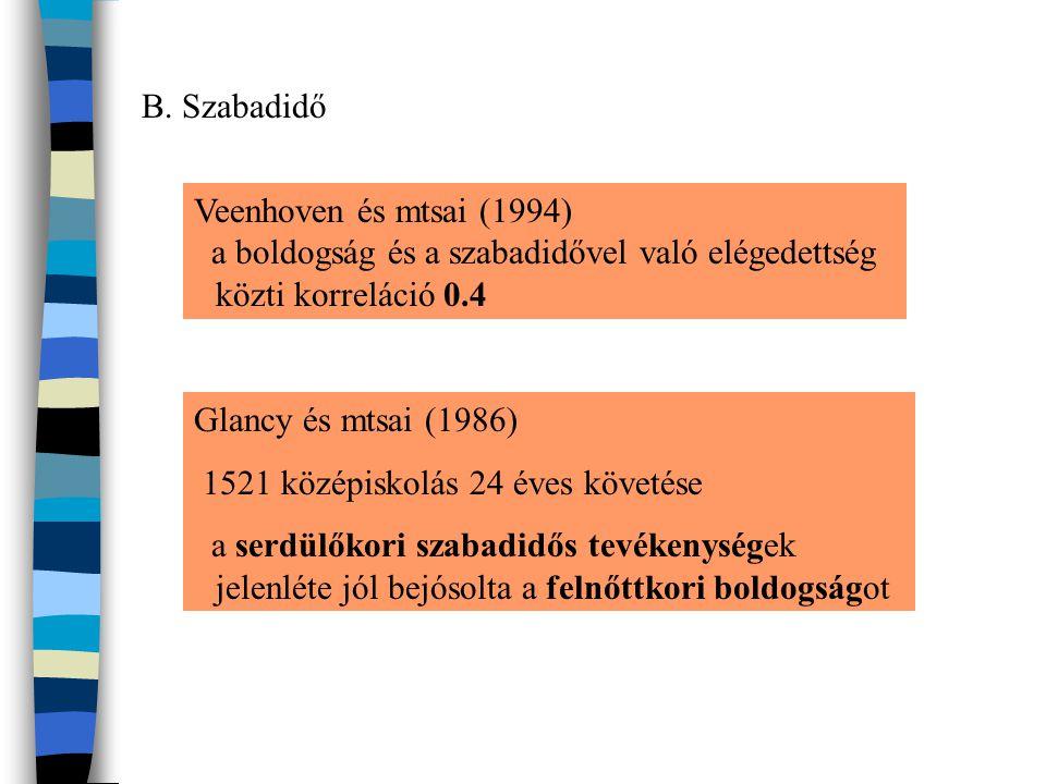 B. Szabadidő Veenhoven és mtsai (1994) a boldogság és a szabadidővel való elégedettség közti korreláció 0.4.