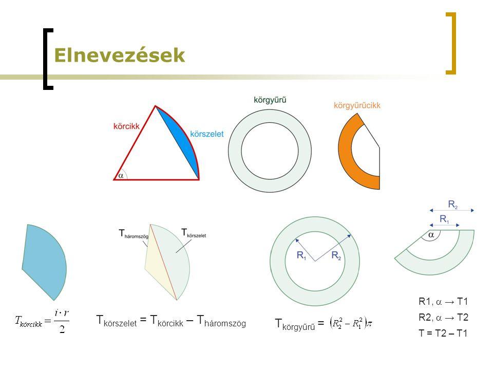 Elnevezések Tkörszelet = Tkörcikk – Tháromszög Tkörgyűrű = R1,  → T1