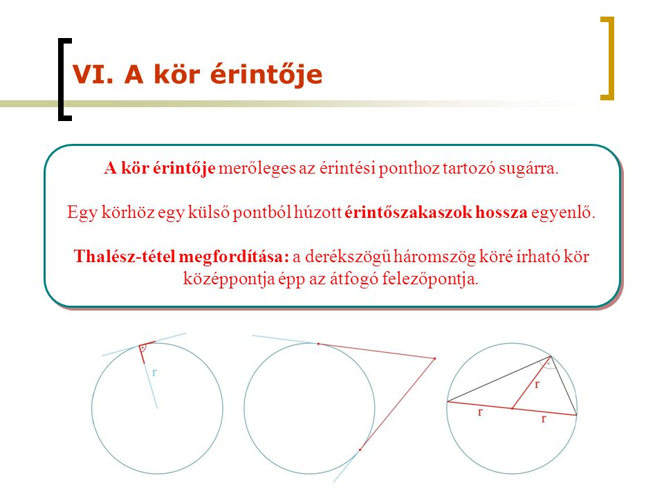 VI. A kör érintője A kör érintője merőleges az érintési ponthoz tartozó sugárra. Egy körhöz egy külső pontból húzott érintőszakaszok hossza egyenlő.