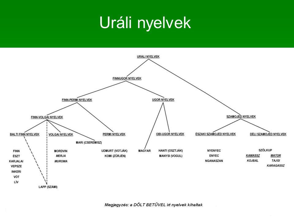 Uráli nyelvek