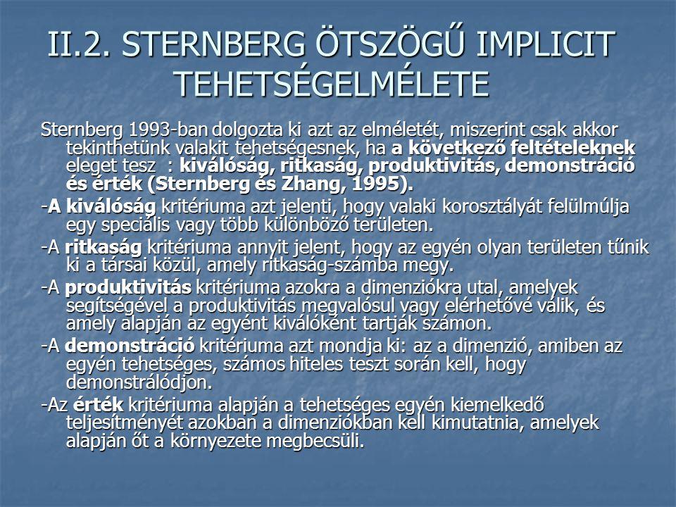 II.2. STERNBERG ÖTSZÖGŰ IMPLICIT TEHETSÉGELMÉLETE