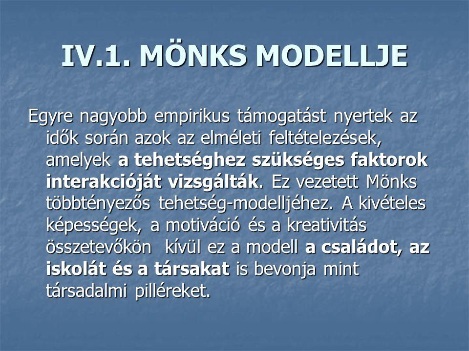 IV.1. MÖNKS MODELLJE