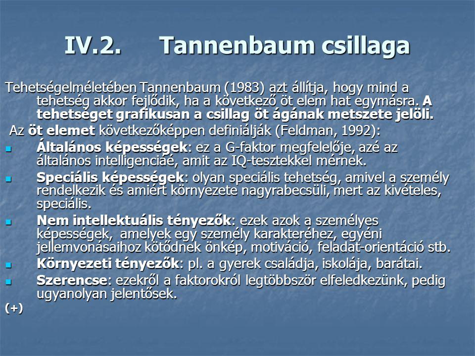 IV.2. Tannenbaum csillaga