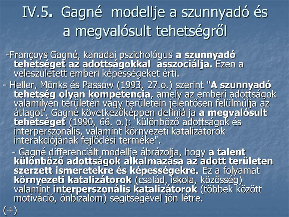 IV.5. Gagné modellje a szunnyadó és a megvalósult tehetségről