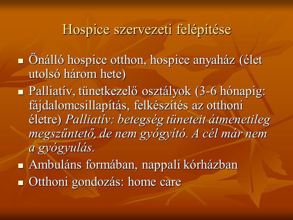 Hospice szervezeti felépítése