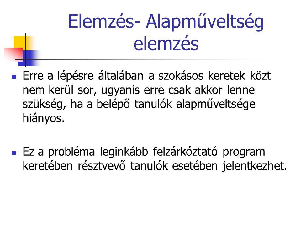 Elemzés- Alapműveltség elemzés