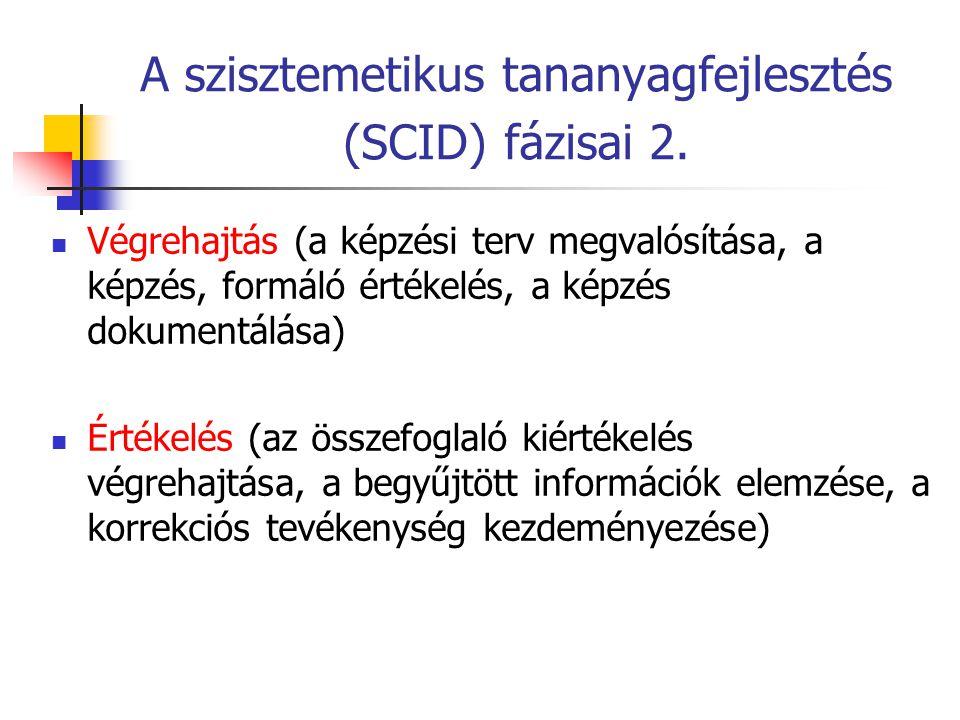 A szisztemetikus tananyagfejlesztés (SCID) fázisai 2.
