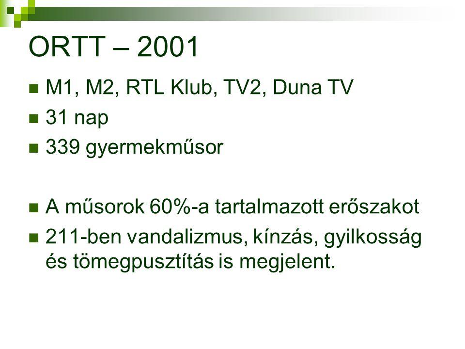 ORTT – 2001 M1, M2, RTL Klub, TV2, Duna TV 31 nap 339 gyermekműsor