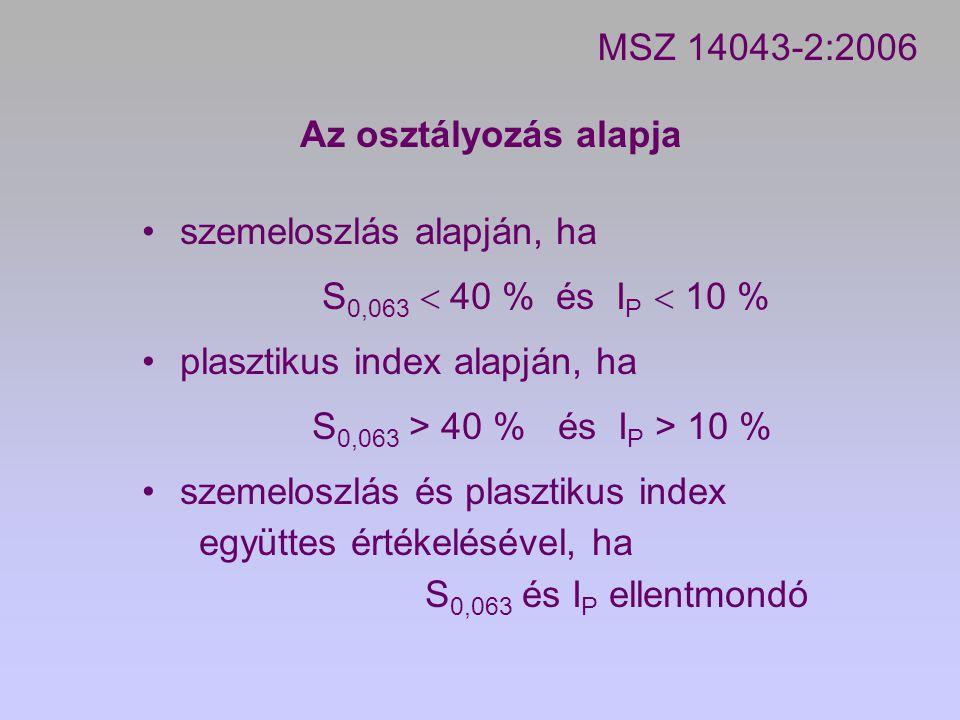 MSZ 14043-2:2006 Az osztályozás alapja. szemeloszlás alapján, ha. S0,063  40 % és IP  10 % plasztikus index alapján, ha.